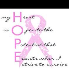 HOPE...my Heart is Open to the Potential that Exists when I strive to survive.