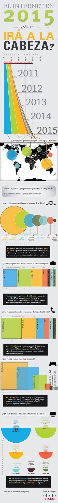 >>> Infografía: El Internet en 2015... ¿Quién irá a la cabeza?