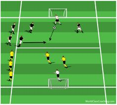 3-v-2-defending Soccer Drills, Coaching, Football, Exercise, Sports, Training, Soccer Workouts, Soccer, Ejercicio