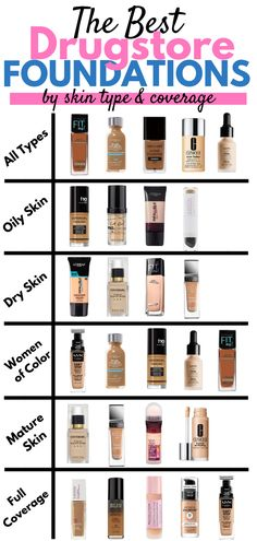 Makeup lovers come in all different ages skin types and skin tones! So check out the Best Drugstore Foundations of the year for Dry Skin Oily Skin Combination Skin Mature Skin and Women of Color and more. Theres something for everyone this year! Best Drugstore Makeup, Drugstore Makeup Dupes, Beauty Dupes, Best Makeup Products, Beauty Hacks, Beauty Skin, Beauty Makeup, Beauty Products, Makeup Primer