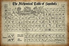 The alchemical table of symbols. Could get tattoos representing potassium, magnesium, and sodium.... For my Gitelman's Syndrome