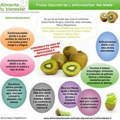 Frutas depurativas y antioxidantes: el kiwi #alimentatubienestar #infografia