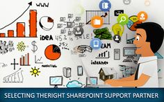 7 Steps to Selecting the Right #SharePoint #Support Partner