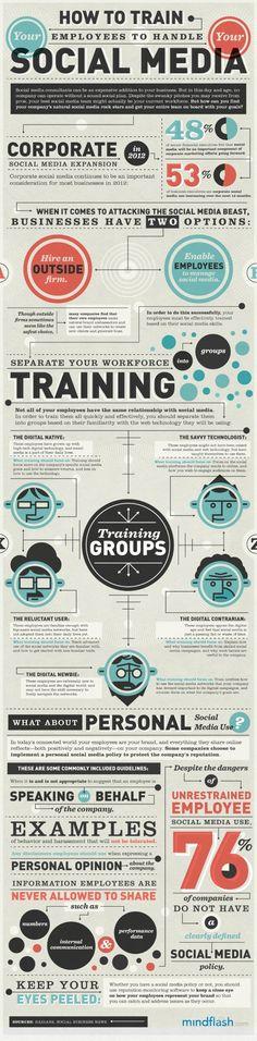 Infografico sobre como treinar seus funcionarios para usar bem as redes sociais (e a importancia disso para o sucesso da empresa)