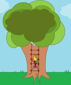 Iedereen is een genie. Maar als een vis wordt beoordeeld op zijn vaardigheid om in bomen te klimmen, zal hij zichzelf zijn hele leven als een mislukkeling beschouwen. Albert Einstein