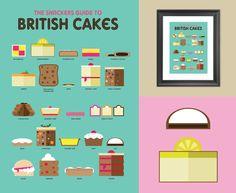 Dart Creative - Digital Illustration and Graphic Design by David Wildish British Cake, Milk Protein, Digital Illustration, Creative Design, Graphic Design, British Pound Cake, Visual Communication
