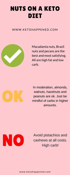Nuts on a low carb eating plan...