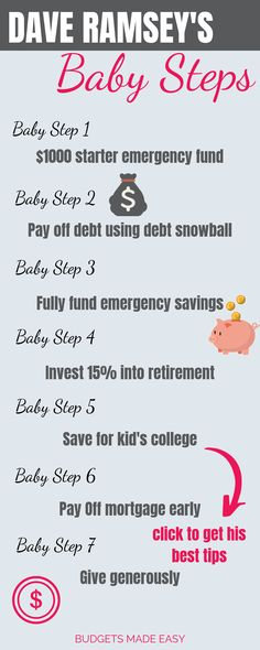 Dave Ramsey's baby steps and budgeting are a simple method to paying off debt and building wealth. Learn why he recommends the debt snowball and get the best dave ramsey tips by clicking the picture! Plus get a free dave ramsey printables. Tony Robbins, Debt Snowball Worksheet, Budget Planer, Budgeting Finances, Budgeting Tips, Baby Steps, Debt Payoff, Money Saving Tips, Money Tips