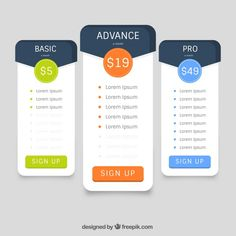 Price tables with different colors and rates Free Vector Web Design, Slide Design, Soap Packaging, Packaging Design, Creative Invitation Design, Infographic Templates, Presentation Design, Different Colors, Conference