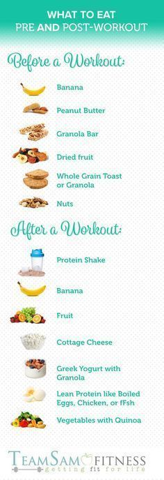 What to eat before and after a workout by TeamSam Fitness