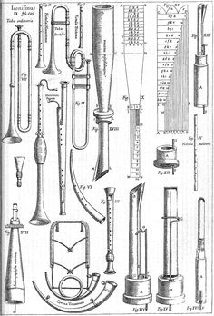 """Athanasius Kircher, Wind instruments of 17th century Europe, labeled in Latin, from """"Musurgia Universalis"""", Rome 1650, book VI, chapter II, plate 9, pp. 500-501."""