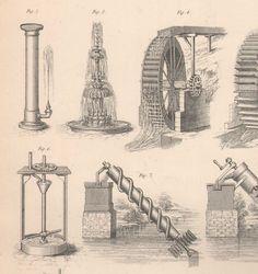 1874 PRINT ~ HYDRO-DYNAMICS HYDRAULICS WATER SUPPLY CONDUIT WATER WHEEL   eBay