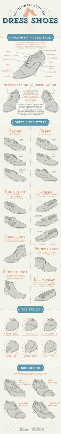 Shoe Dictionary. Closed and open lacing. Oxford, Derby, monk strap, loafer, dress boot, chukka boot, Chelsea boot, opera bump, plain toe, apron toe, split toe, full brogues, semi-brogues, quarter brogue, longwing brogue.