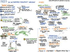 #ISEES workforce development workgroup (visual notes) | Flickr