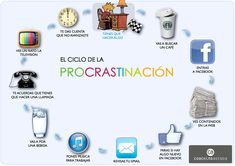 Para superar la procrastinación, primero debes identificar la CAUSA que te afecta y AFRONTAR la solución en cada caso: 1. MIEDO/PERFECCIONISMO/ESTRÉS