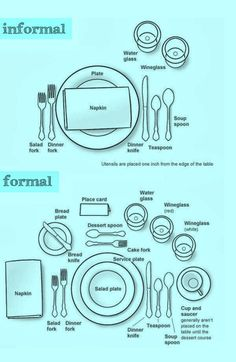 formal & informal place settings cheat sheet...because I NEVER remember which fork is for what!