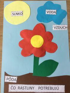 Sadíme, pestujeme, staráme sa o rastlinky - Montessori Kids Kids And Parenting, Montessori, Jar, Jars, Glass