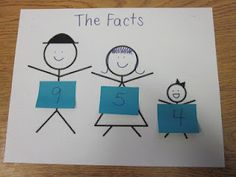 Fact family! Add in that the Fact Family doesn't like any strangers in their house, and the students will be able to write the facts out perfectly. :)