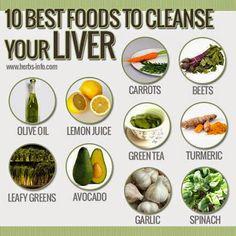 Los mejores alimentos para desintoxicar tu organismo : 1. Zanahoria 2. Remolacha 3. Aceite de oliva 4. Jugo de limon 5. Te verde 6. Curcuma 7. Acelga 8. Palta 9. Ajo 10. Espinaca . // El naturismo mejora tu metabolismo . . .