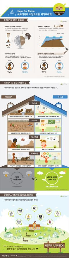 [Infographic] '굿네이버스의 아프리카 희망학교'에 관한 인포그래픽