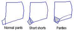 Leena's.com: Drafting panties  patterns by using pants