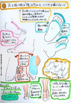埋め込み画像 Feet Drawing, Body Drawing, Anatomy Drawing, Manga Drawing Tutorials, Drawing Techniques, Art Tutorials, Drawing Practice, Drawing Skills, Drawing Tips