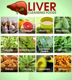Natural Liver Cleanse Recipes That Really Work - Detox Cleanse Ideen Natural Liver Cleanse, Liver Detox Cleanse, Detox Your Liver, Natural Detox Drinks, Intestine Detox Cleanse, Gallbladder Cleanse, Body Detox, Fatty Liver Diet, Healthy Liver