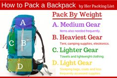 Day 24: How to Pack a Backpack - Her Packing List