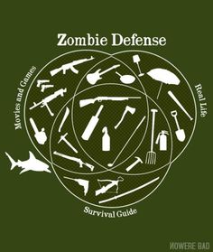 Zombie Defense Chart .. What's up with the random shark? Am I suppose to have a shark to fight zombies?
