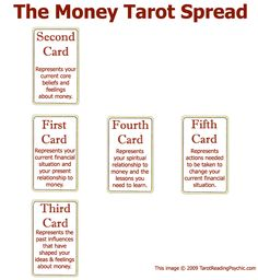 Tarot Spreads - The Money Tarot Card Spread | Tarot Reading Psychic