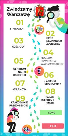 by Kasia Woźniak on Genially School Notes, Timeline, How To Plan, Education, Inspiration, Warsaw, Geography, Therapy, History