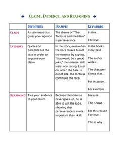 point of view on grades essay 2015/16 school year terms and devices english 12  first person point of view flashback flat character  persuasive essay persuasive technique plot point of view.