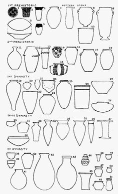 Illustration XIII: Egyptian Pottery Types