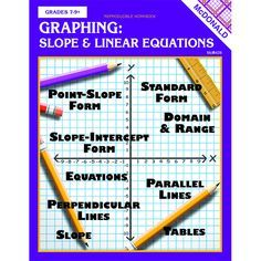These teacher-created activities teach and reinforce important graphing skills. The skills addressed include working with slope, writing equations in various forms, identifying intercepts, using table