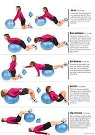 Stability ball excercise diagram