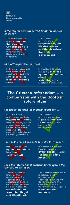 Why the #Crimea referendum is illegal,illegitimate and will not be recognised by the international community #Ukraine by UK Foreign Office