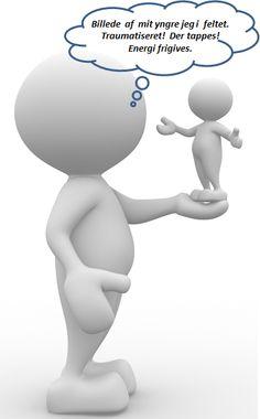 Matrix Reimprinting–Et fantastisk, kraftfuldt og dybt livsforandrende redskab Matrix Reimprinting er en udvidelse af EFT. Det bygger på EFT principperne og din evne til at visualisere en yngre udgave af dig selv
