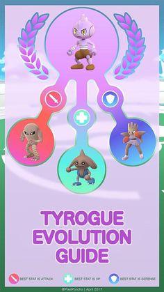 Tyrogue Evolution Guide for Pokémon Go