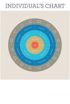 little jiji   Modern Genealogy Chart: Individual's Chart