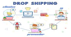 An excess stock of products is just as awful, especially for perishable items. See now an analysis on starting a drop shipping Shopify business E Commerce Business, Business Sales, Business Marketing, Online Business, Marketing Ideas, What Is Drop, Word Drop, Alternative Energy Sources, Drop Shipping Business