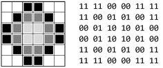 CLASSE A COLORI: Codice binario, bit, pixel 8 Bit, Dory, Company Logo, Coding, Logos, Tecnologia, A Class, Logo, Programming