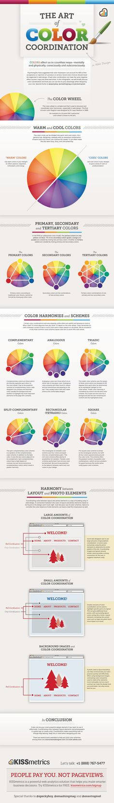 The Art of Colour Coordination | Infographic Like this.