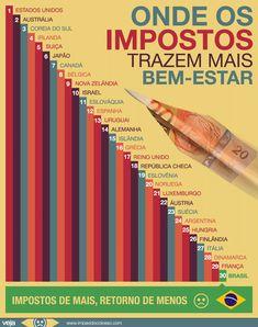 ranking-retorno-impostos-populacao