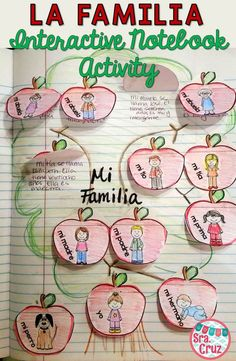 Familia Interactive Notebook Activity Students create their family tree and describe their family members under each flap.La Familia Interactive Notebook Activity Students create their family tree and describe their family members under each flap. High School Spanish, Spanish 1, Spanish Teacher, Teaching Spanish, Preschool Spanish, Spanish Alphabet, Spanish Interactive Notebook, Interactive Notebooks, Spanish Projects