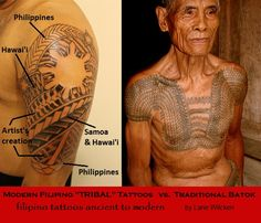 Filipino Tattoos Ancient To Modern Pdf