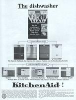 57 Best KitchenAid Appliances images | Vintage ads, Vintage ...  S Built In Kitchenaid Dishwasher on