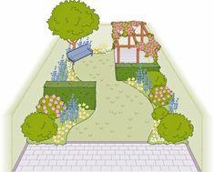 Zeichung Gartenaufteilung