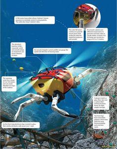 Робот-краб исследует места кораблекрушений | Екабу.ру - развлекательный портал