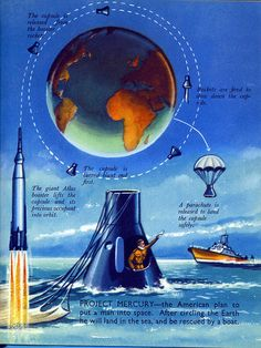 """Project Mercury illustration from """"Timothy's Space Book"""" by T.E. North, 1961"""