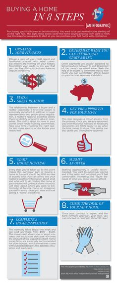Buying a Home in 8 Steps | Brenda Mancil, Realtor 214-679-1772 or visit www.homespricedtosell.com